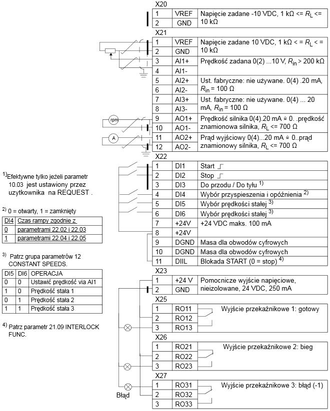 falowniki abb schemat aplikacyjny